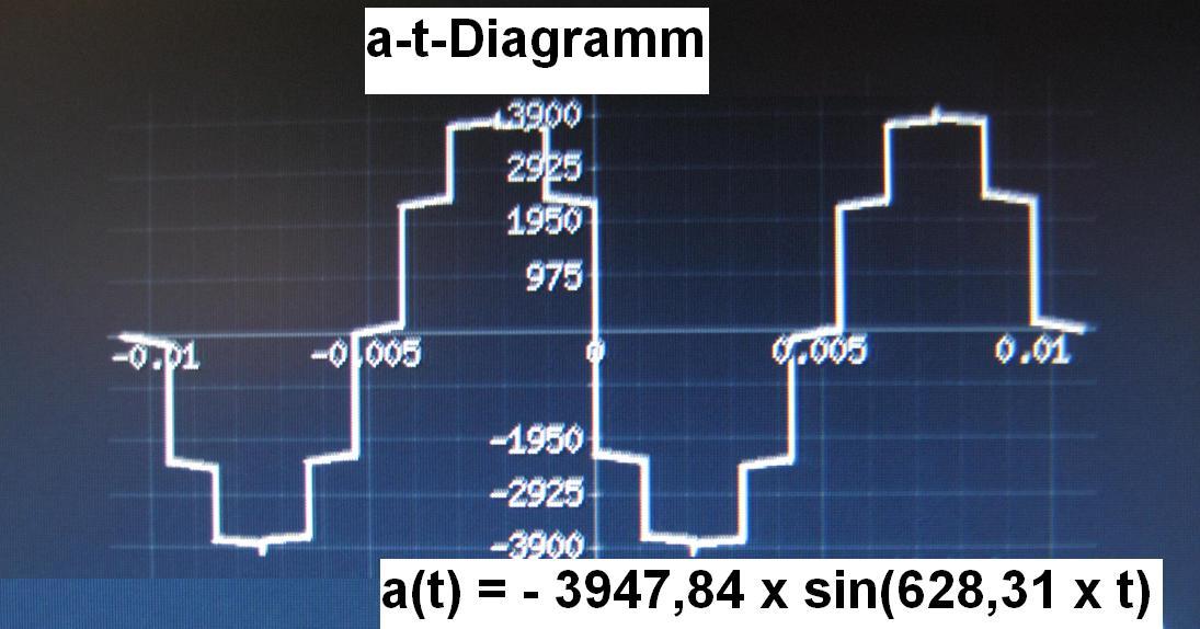 Ausgezeichnet Drahtseilhaspel Kapazität Diagramm Fotos - Elektrische ...