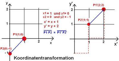 Koordinatentransformation und Abstand