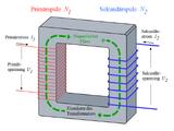 Transformator (Wirkungsweise und Physik)