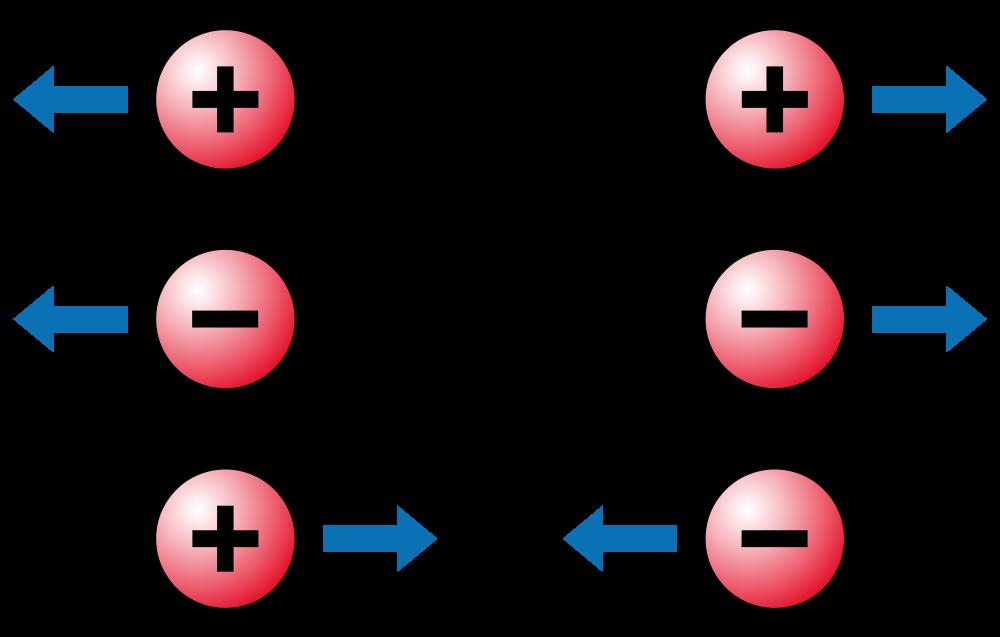 Elektrische Ladung | Theoriefinder Wiki | FANDOM powered by Wikia