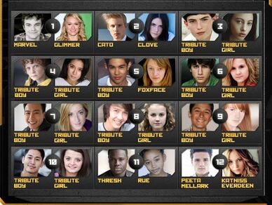 Hunger-Games-Tributes