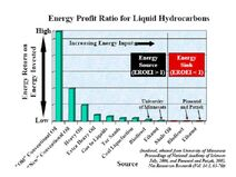 Energy Profit Ratios for Liquid Hydrocarbons