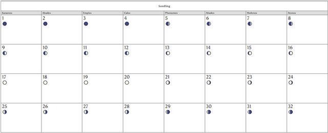 File:Seedling.PNG