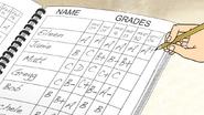 S5E25Advanced Calculus Grades