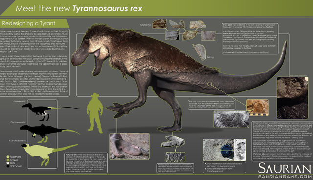 File:T.rex infograph by Suarian dev team.jpeg