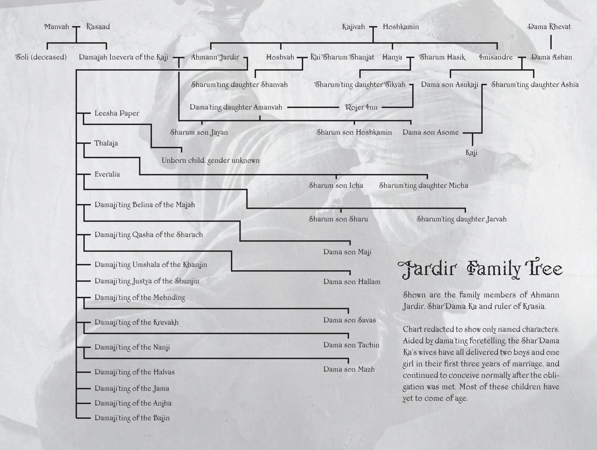 Jardir Family Tree