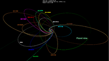 Planet nine-etnos now-new2