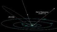 Path-of-Oumuamua