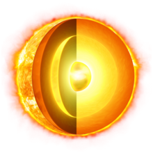 Structure sun spacepedia