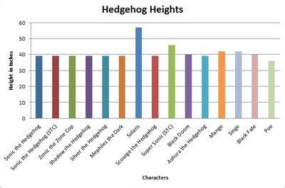 Hedgehog Heights