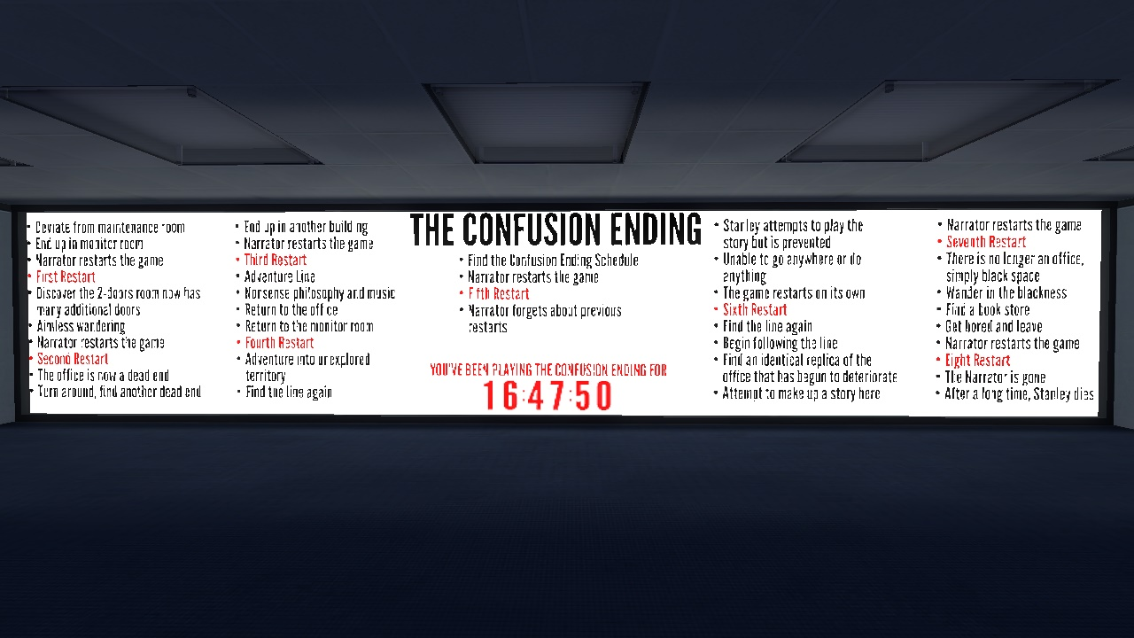Confusion Ending The Stanley Parable Wiki Fandom