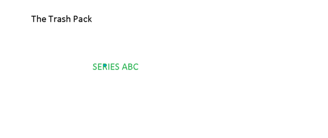 File:Series ABC.png