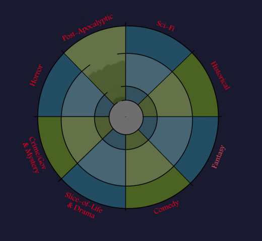 File:Twisted Hub Conceptual Map 1 - Districts and Bleed Zones.png
