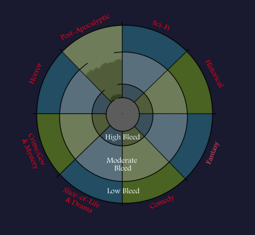 File:Twisted Hub Conceptual Map 1 - Districts and Bleed Zones-0.png