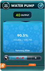 Water pump panel
