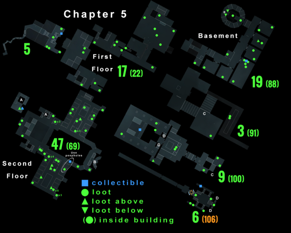 Chapter 5 Loot Map