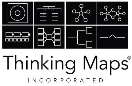 Thinking maps image