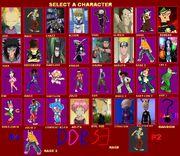 DDR CHARS iii