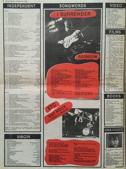 1981-02-21 RM charts (3)