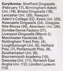 Smash Hits, February 17, 1983 - p.44 Eurythmics dates