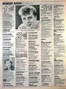 1988-02-08 RT 2 Radio