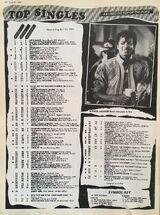 16 April 1983