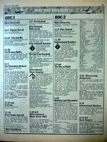 1982-05-03 2 TV listings 1