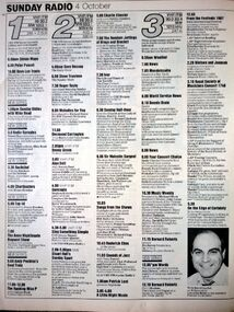 1987-10-04 RT Top 40 moves to Sunday 3