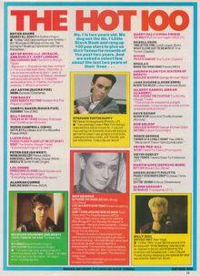 1985-05-18 No1 magazine 2 Hot 100 1