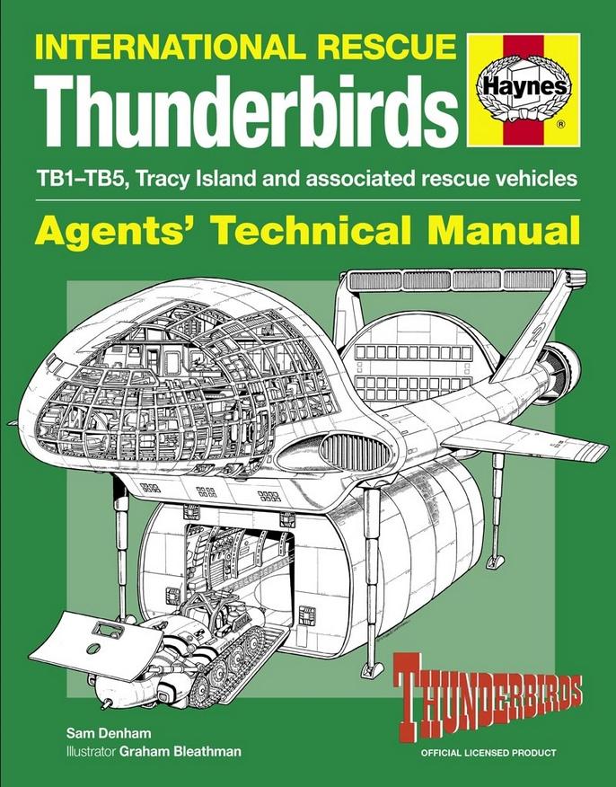 1966 thunderbird manual pdf