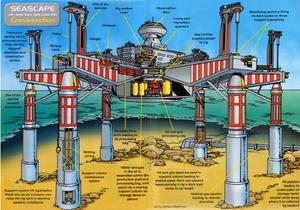 Seascape cutaway