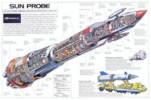 Sun probe cross section