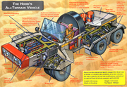 The Hood's All-Terrain Vehicle