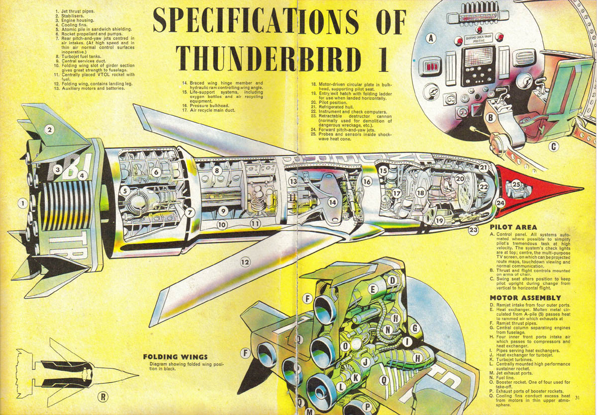 Image Tb 1 Cutaway Thunderbirds Wiki Fandom Powered By Wikia Viewing Gallery For Fold Diagram Displaying 18 Images