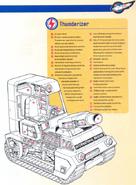 Thunderizer cutaway - Copy