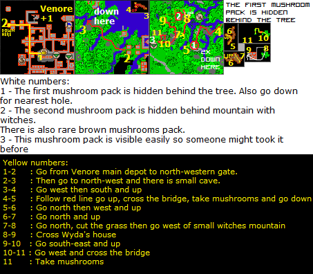 Mushrooms map