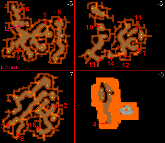 Pits of Inferno Quest 2
