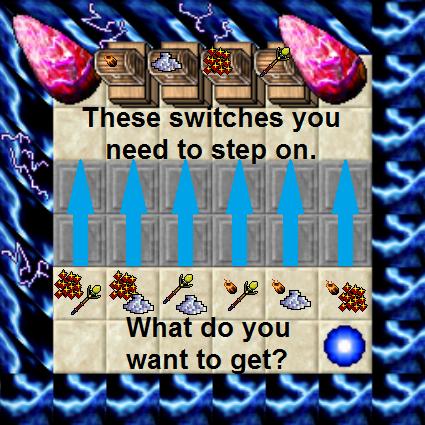 Paradox rewards