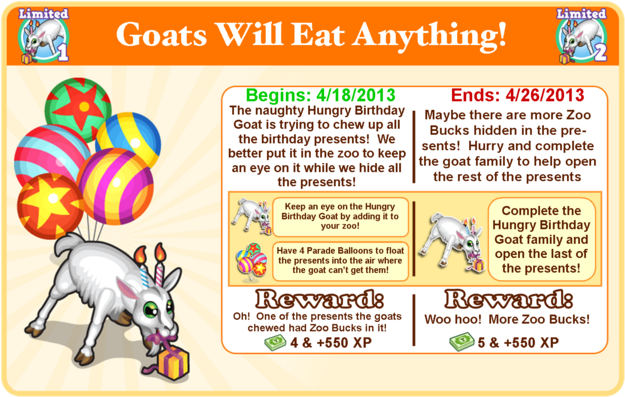 Birthday candle goat goal modal