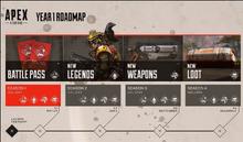 AL Roadmap Y1