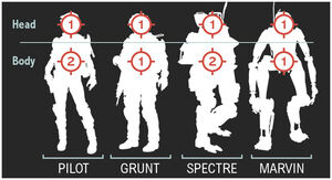 Longbow-DMR Sniper Kill Shot Count