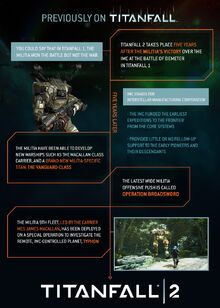Previously on Titanfall