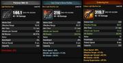 M60 comparison