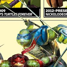 Teenage Mutant Ninja Turtles 2014 Film Gallery Tmntpedia Fandom