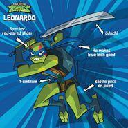 Tmnt-Leo-teenage-mutant-ninja-turtles-41271442-500-500