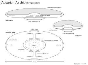 AquarianAirship3rdGen