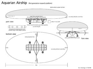 Aquarian Airship | The Millennial Project 2 0 | FANDOM powered by Wikia