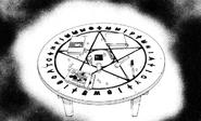 Healing Magic Ritual by Index and Komoe (manga)