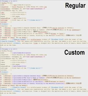 CustomSyntaxHighlighter