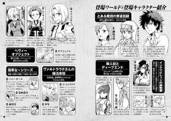 Toaru Majutsu no Heavy na Zashiki-warashi ga Kantan na Satsujinki no Konkatsu Jijou Manga v01 Character Page